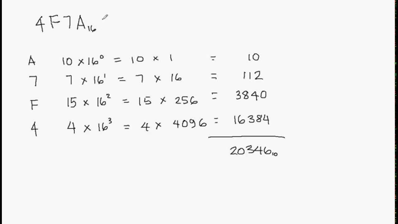 hexadecimal to decimal converter
